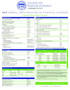 thumbnail of 2019 Annual Limits for Financial Planning