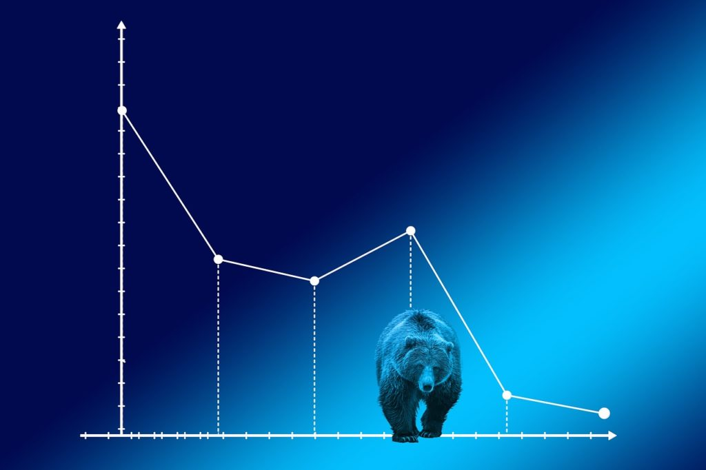 Bear Market Stock Chart